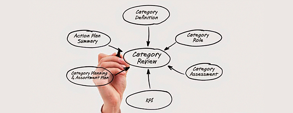 Conceptos del category management