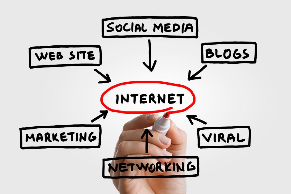 Internet como ámbito de nuestro emprendimiento