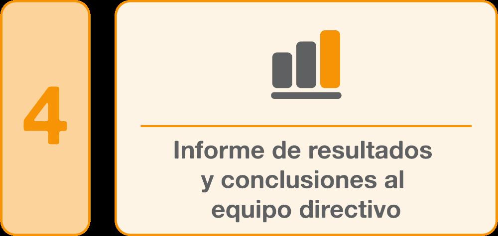 4.Informe de resultados y conclusiones al equipo directivo